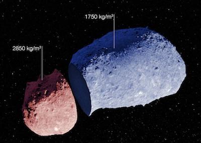 Asteroid Itokawa