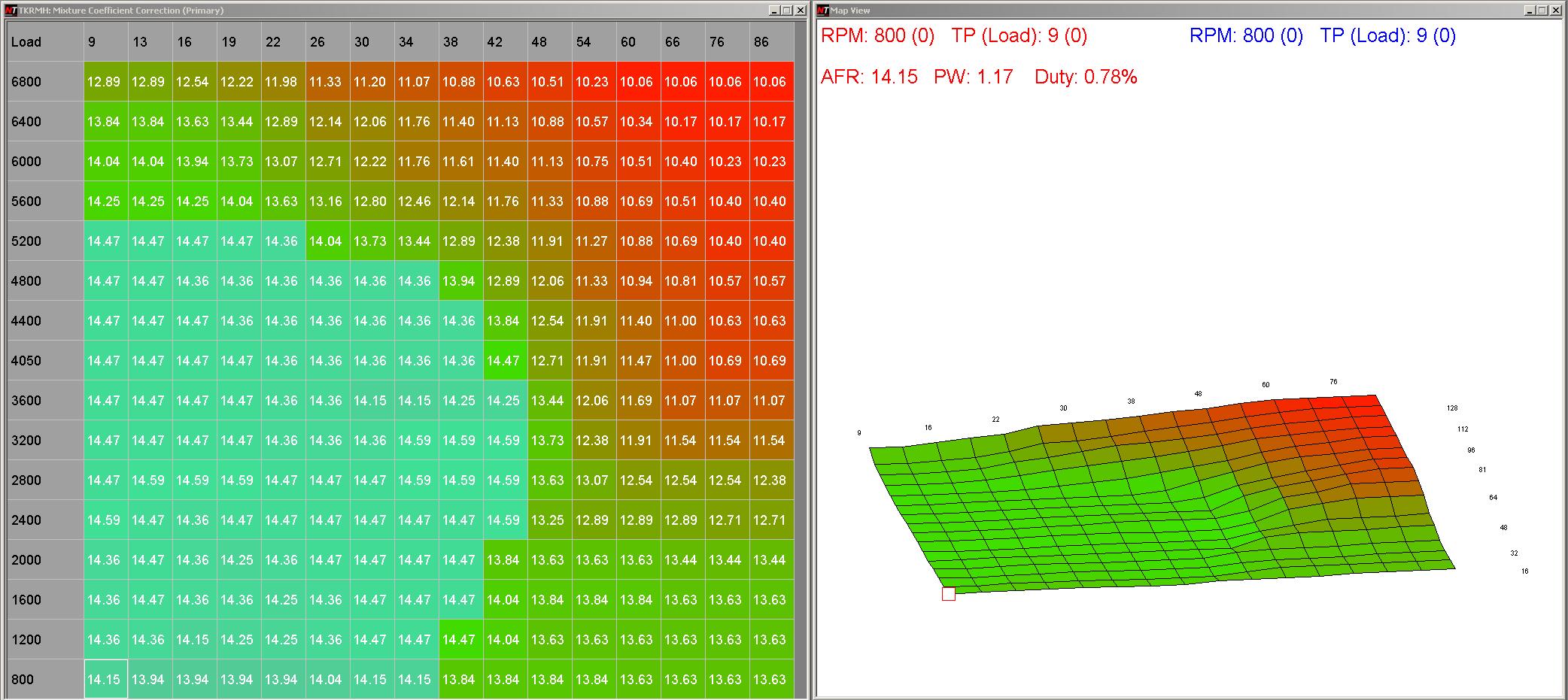 Standard Pulsar vs Sunny ECUs ECU_fuel_Pulsar