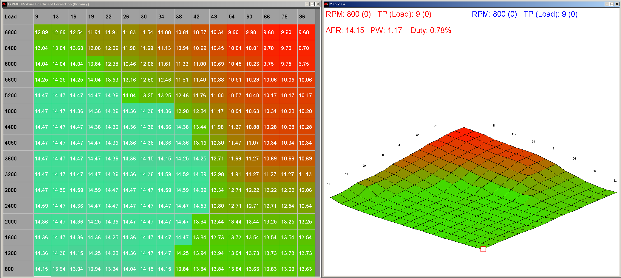 Standard Pulsar vs Sunny ECUs ECU_fuel_Sunny