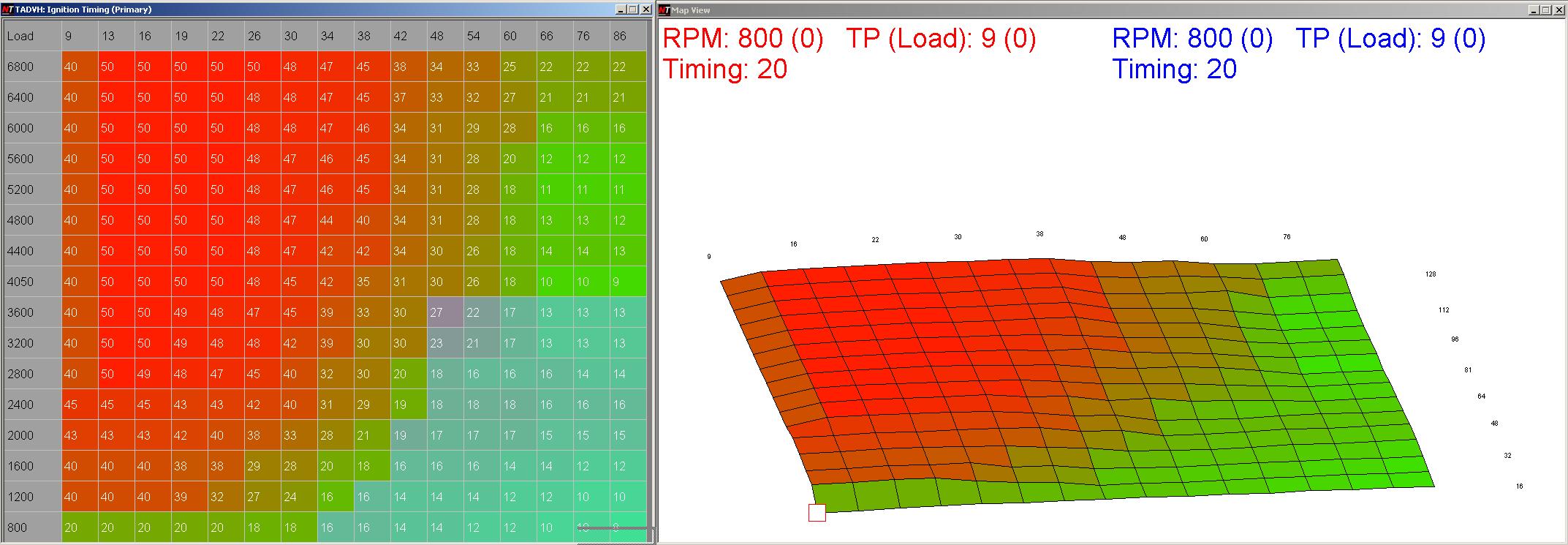 Standard Pulsar vs Sunny ECUs ECU_timing_Sunny